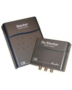Global Stacker Destacker (30m Range)